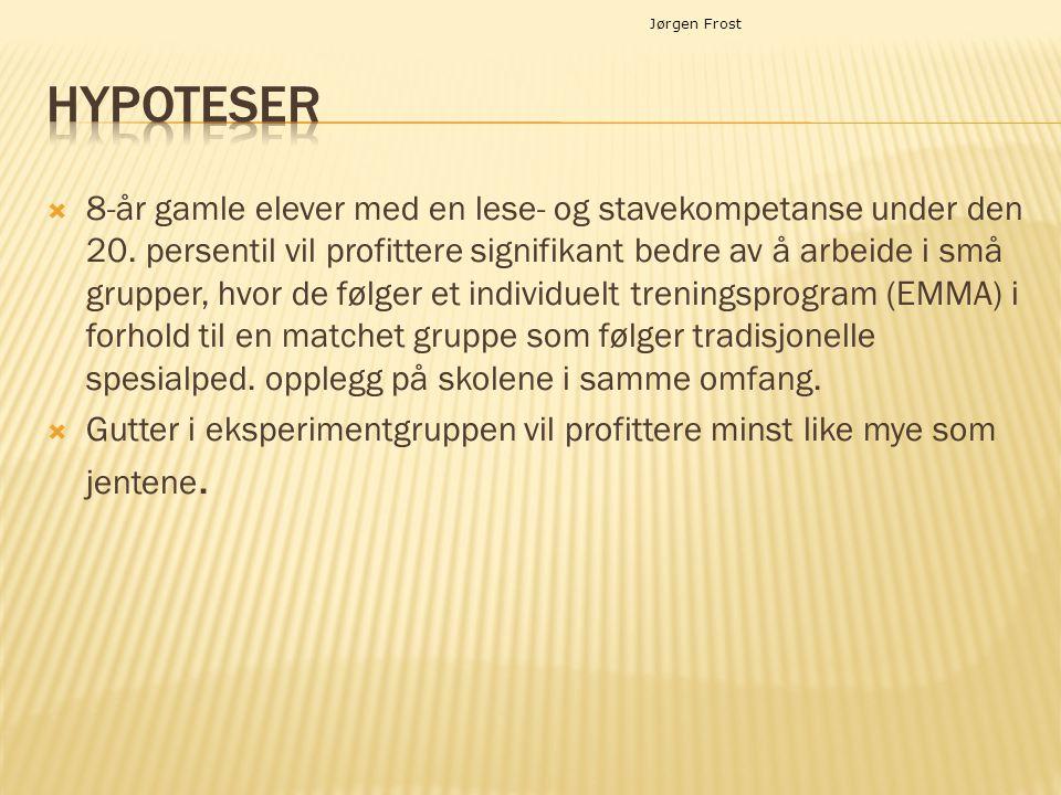 Jørgen Frost Hypoteser.