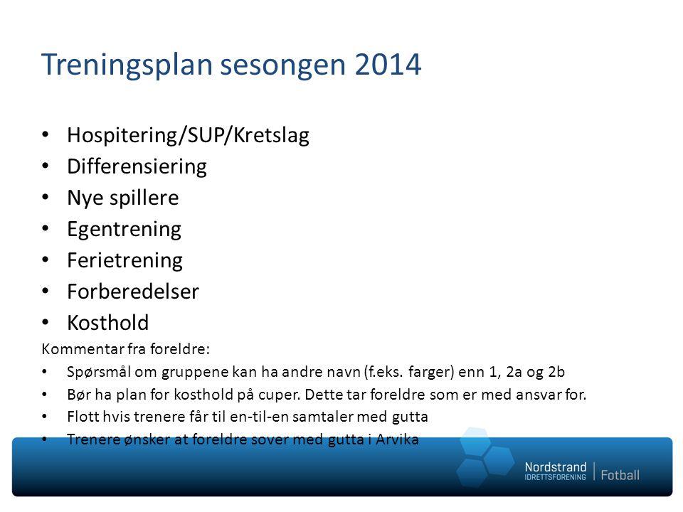 Treningsplan sesongen 2014