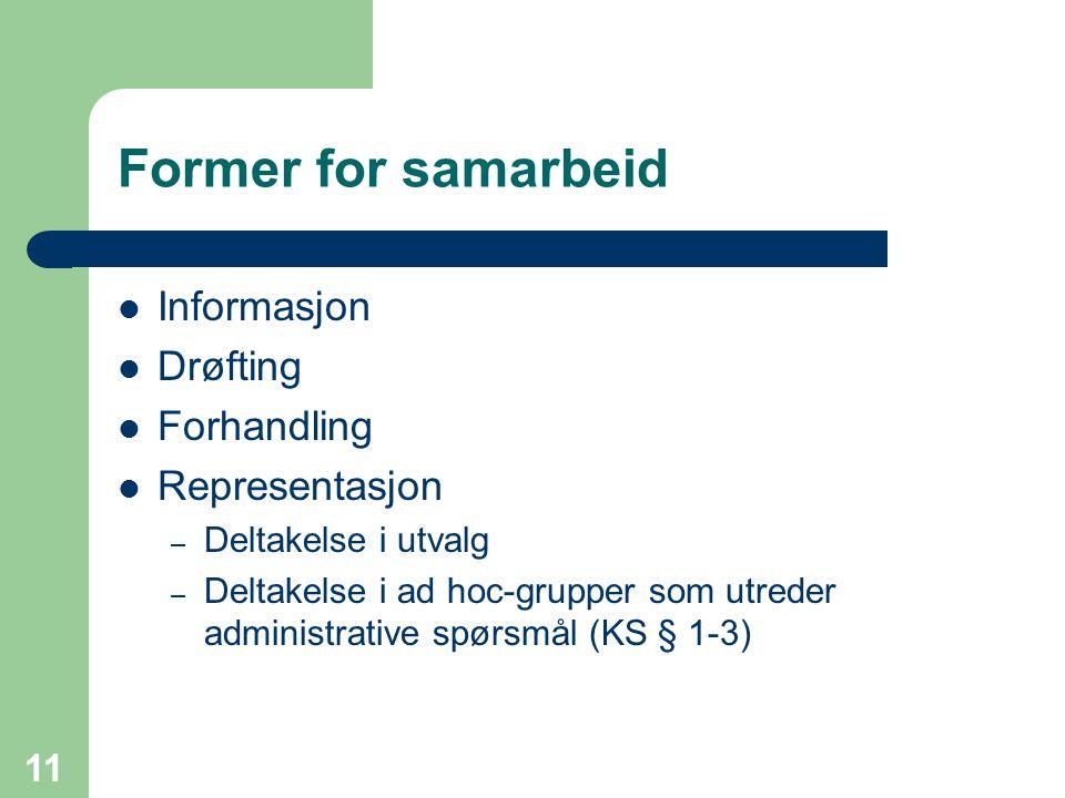 Former for samarbeid Informasjon Drøfting Forhandling Representasjon