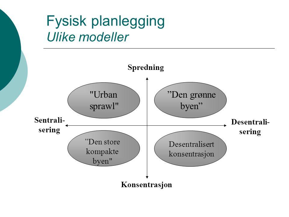 Fysisk planlegging Ulike modeller