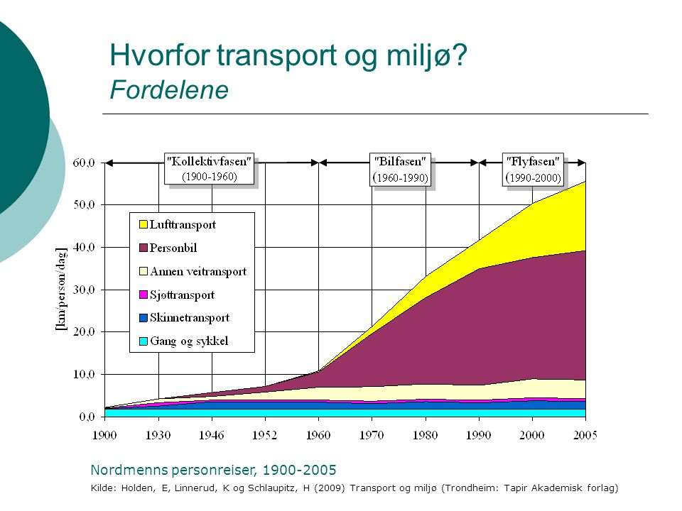 Hvorfor transport og miljø Fordelene