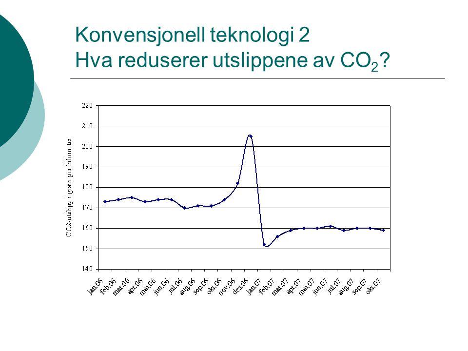 Konvensjonell teknologi 2 Hva reduserer utslippene av CO2