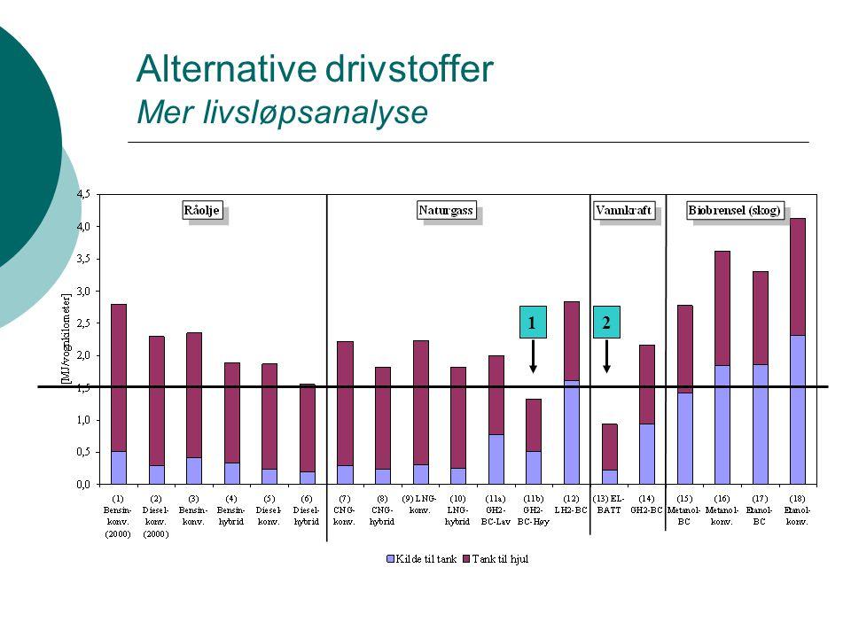 Alternative drivstoffer Mer livsløpsanalyse
