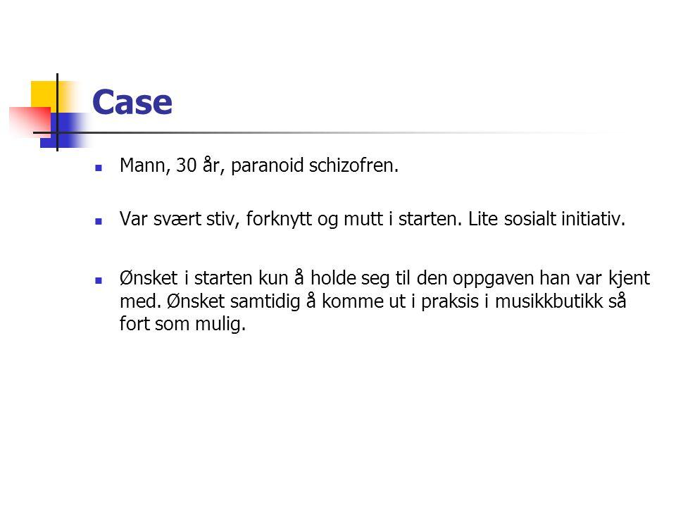 Case Mann, 30 år, paranoid schizofren.