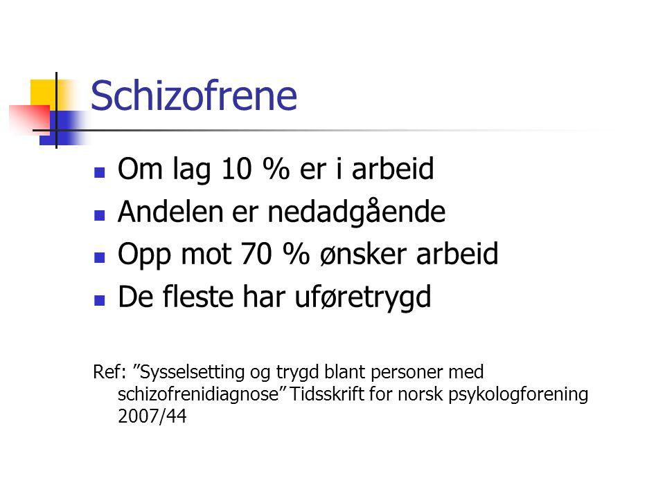 Schizofrene Om lag 10 % er i arbeid Andelen er nedadgående