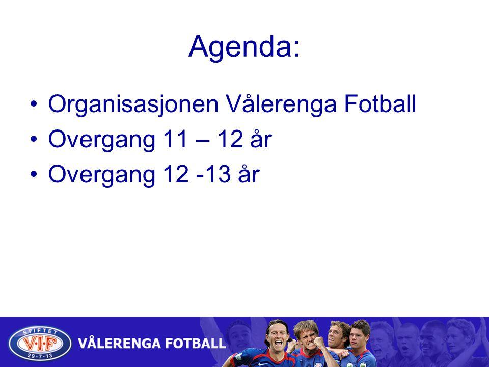 Agenda: Organisasjonen Vålerenga Fotball Overgang 11 – 12 år