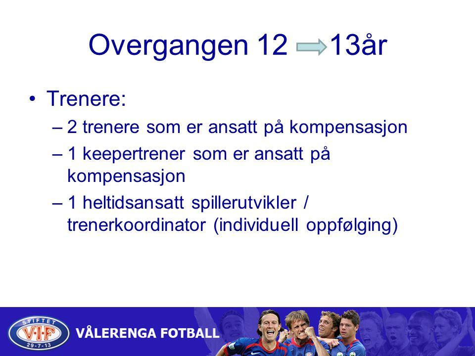 Overgangen 12 13år Trenere: 2 trenere som er ansatt på kompensasjon