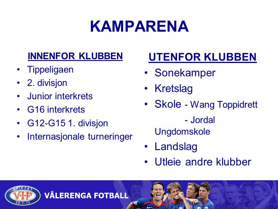 KAMPARENA UTENFOR KLUBBEN Sonekamper Kretslag Skole - Wang Toppidrett