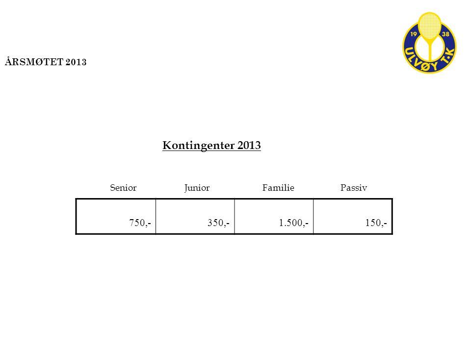 Kontingenter 2013 750,- 350,- 1.500,- 150,- ÅRSMØTET 2013 Senior