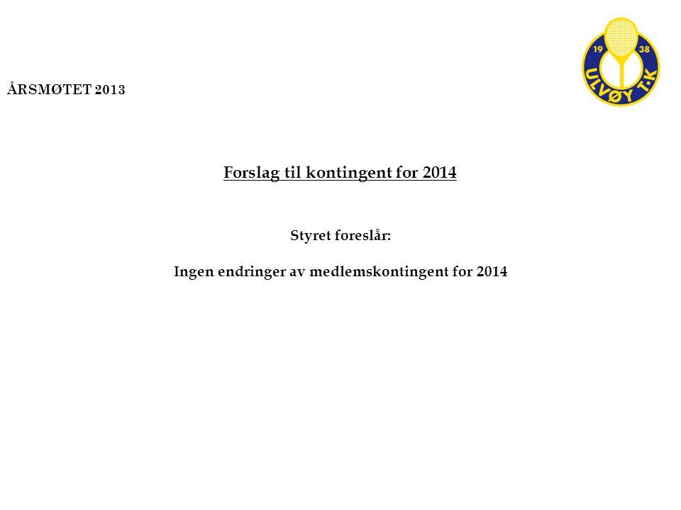 Ingen endringer av medlemskontingent for 2014