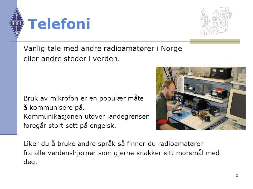 Telefoni Vanlig tale med andre radioamatører i Norge