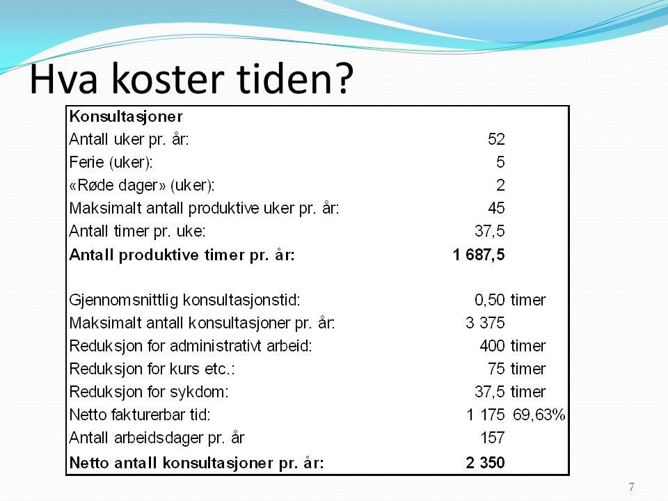 Hva koster tiden Forklarer tabellen og presiserer at dette er forutsetninger for vurdering av antall konsultasjoner per år.