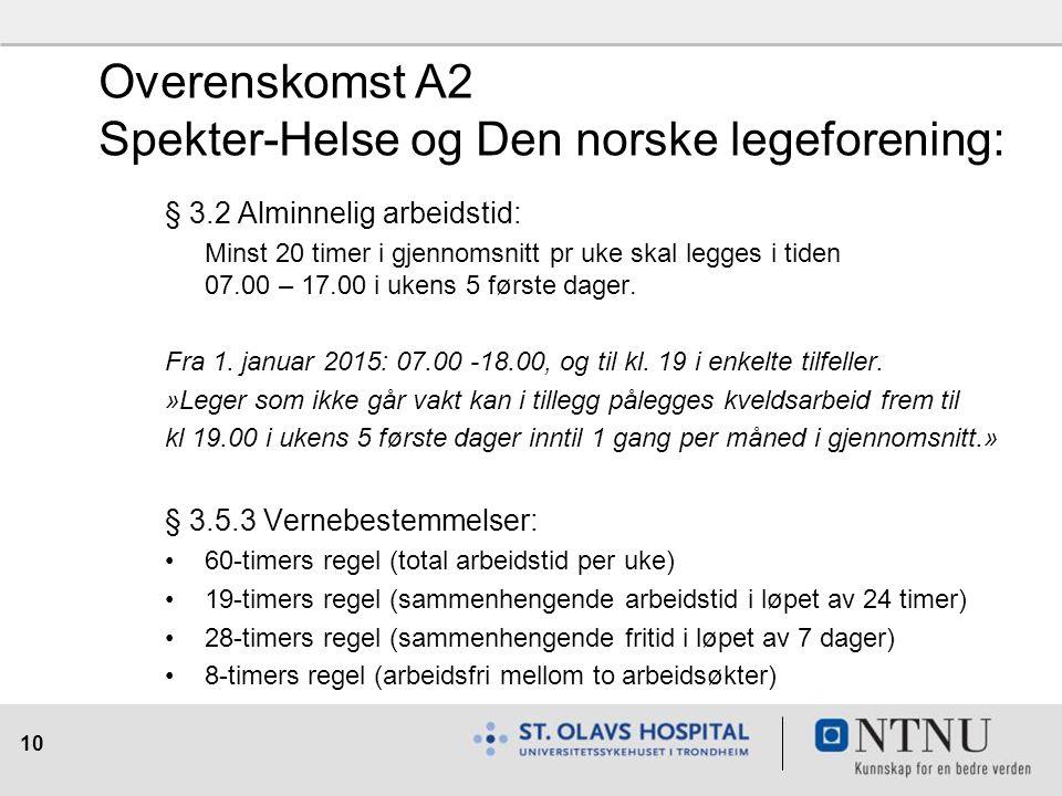Overenskomst A2 Spekter-Helse og Den norske legeforening: