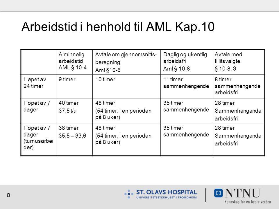 Arbeidstid i henhold til AML Kap.10