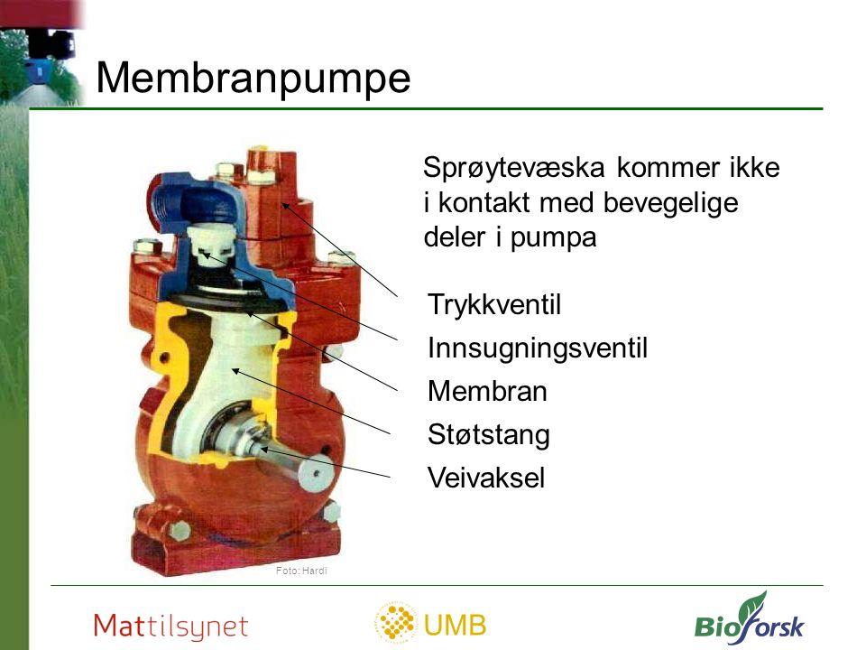 Membranpumpe Sprøytevæska kommer ikke i kontakt med bevegelige deler i pumpa. Trykkventil. Innsugningsventil.