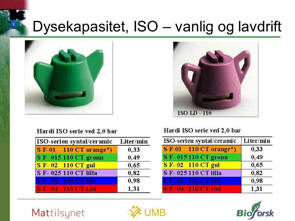 Dysekapasitet, ISO – vanlig og lavdrift
