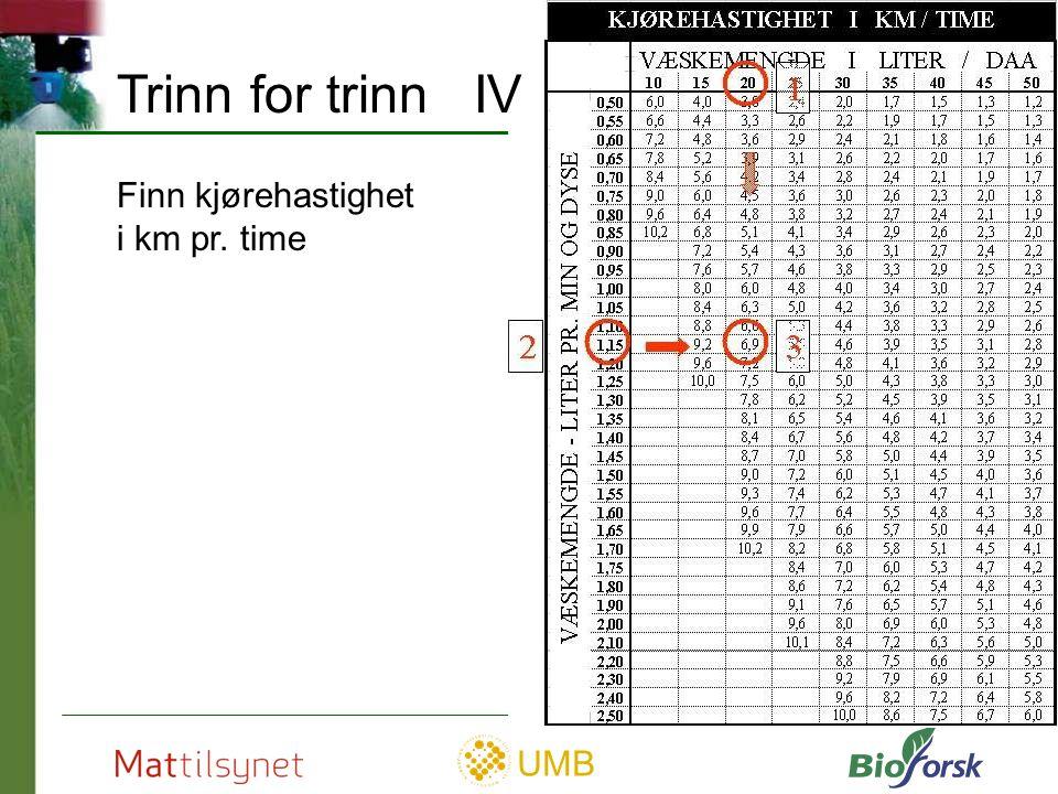 Trinn for trinn IV Finn kjørehastighet i km pr. time