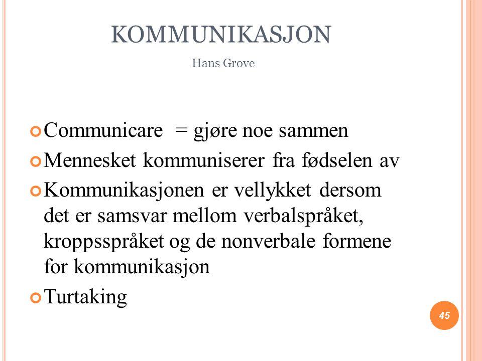 KOMMUNIKASJON Hans Grove