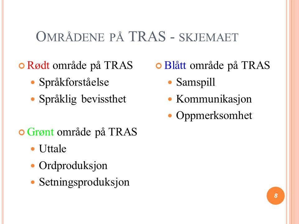 Områdene på TRAS - skjemaet