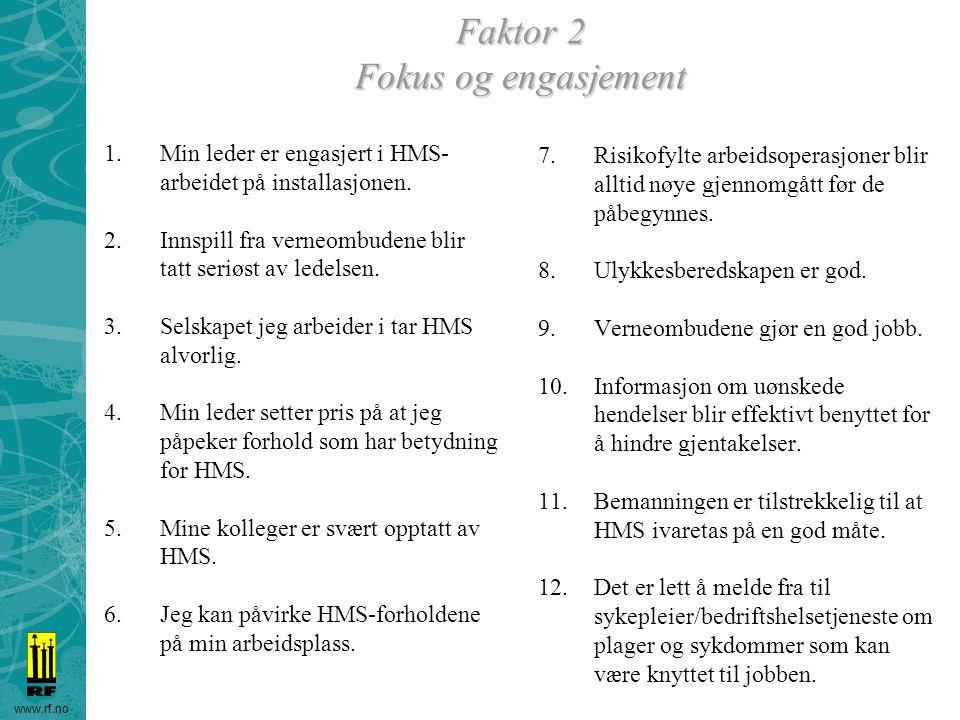 Faktor 2 Fokus og engasjement