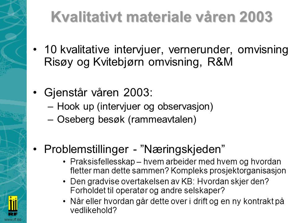 Kvalitativt materiale våren 2003
