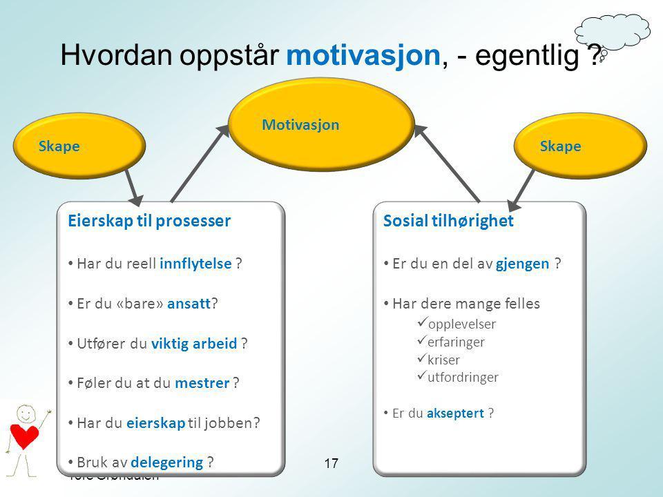 Hvordan oppstår motivasjon, - egentlig