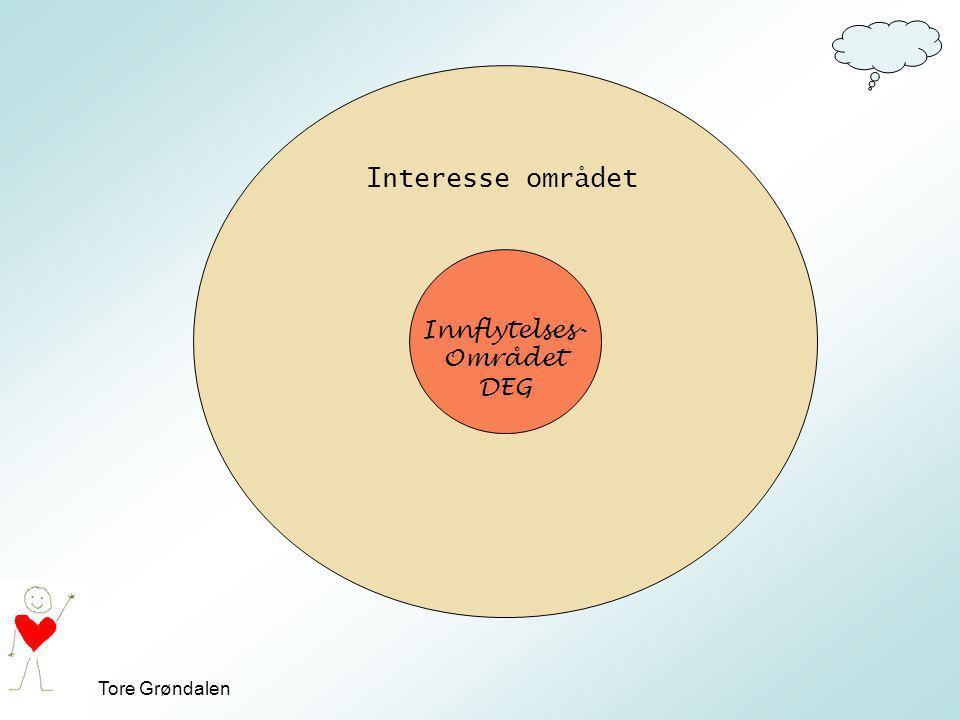 Interesse området Innflytelses- Området DEG
