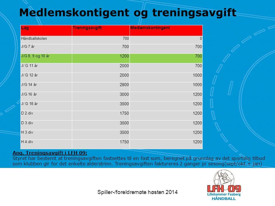 Medlemskontigent og treningsavgift