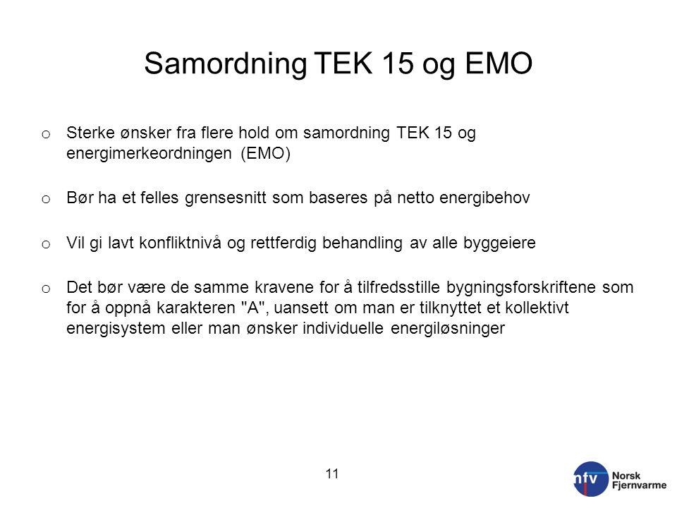 Samordning TEK 15 og EMO Sterke ønsker fra flere hold om samordning TEK 15 og energimerkeordningen (EMO)