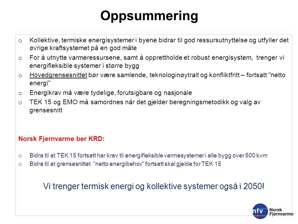 Vi trenger termisk energi og kollektive systemer også i 2050!
