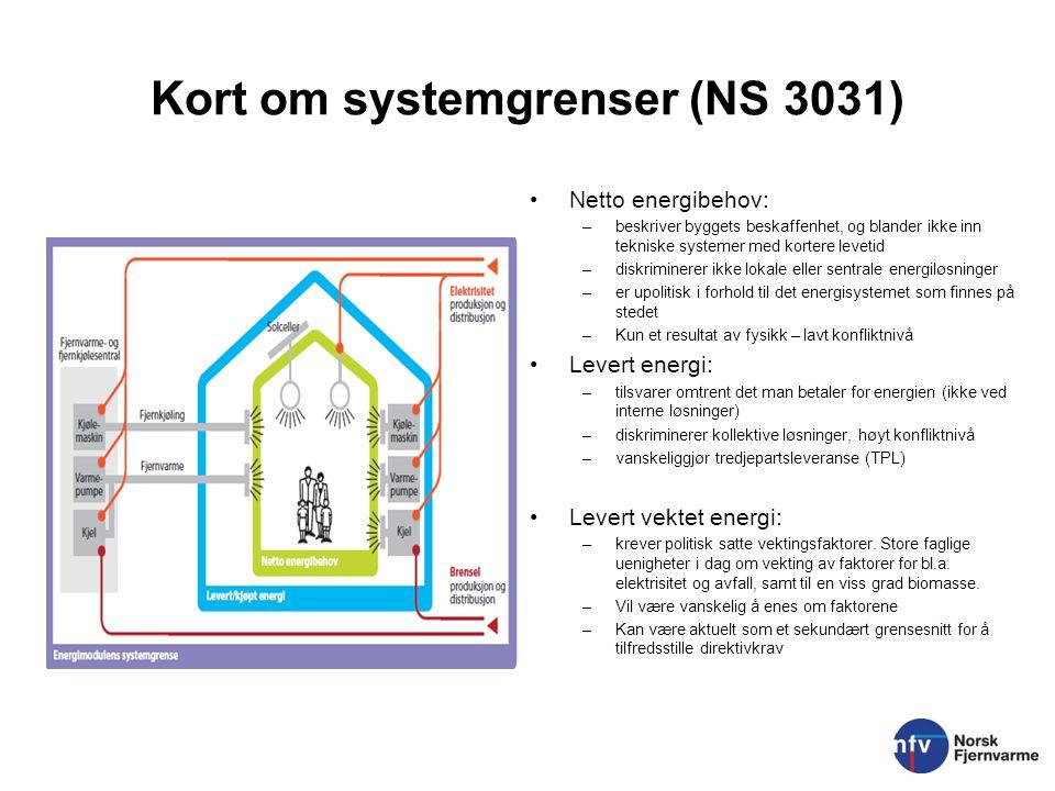 Kort om systemgrenser (NS 3031)