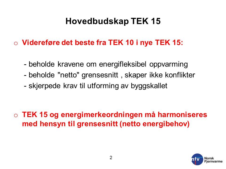 Hovedbudskap TEK 15 Videreføre det beste fra TEK 10 i nye TEK 15: