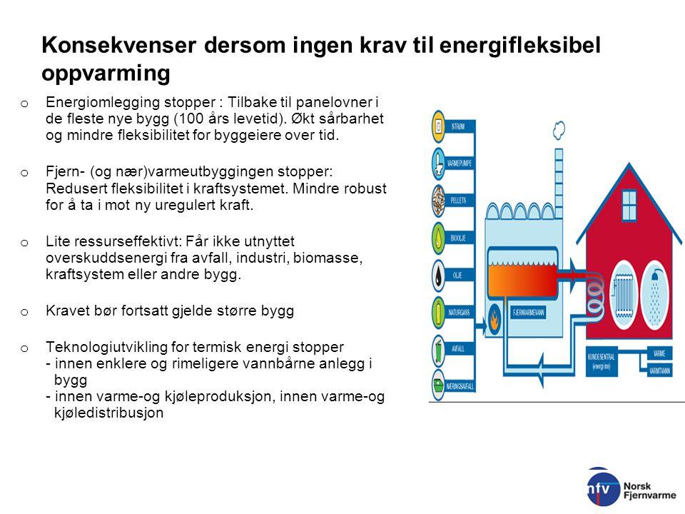 Konsekvenser dersom ingen krav til energifleksibel oppvarming