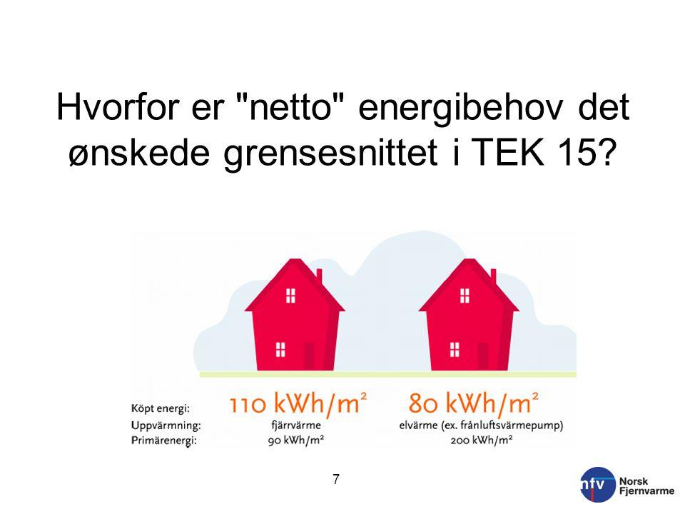 Hvorfor er netto energibehov det ønskede grensesnittet i TEK 15