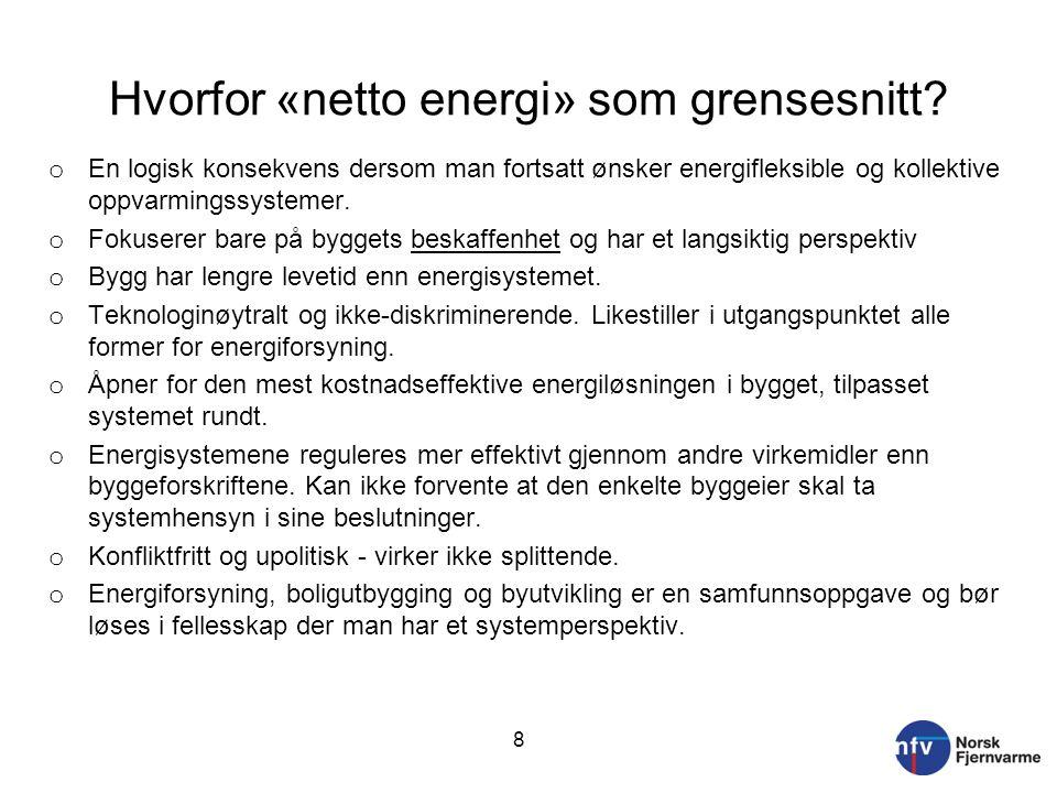 Hvorfor «netto energi» som grensesnitt