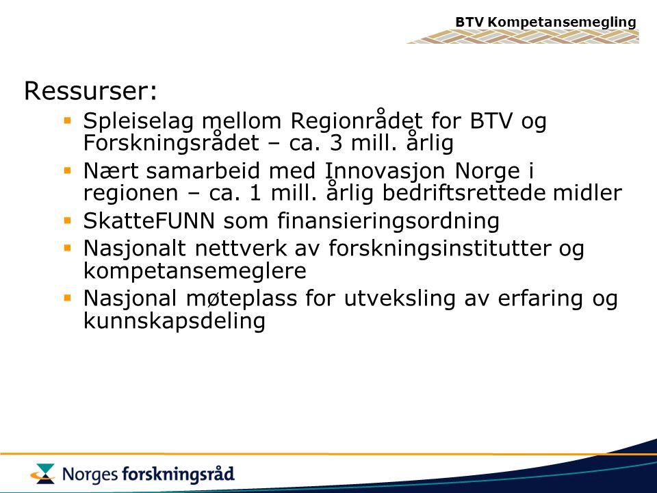 Ressurser: Spleiselag mellom Regionrådet for BTV og Forskningsrådet – ca. 3 mill. årlig.