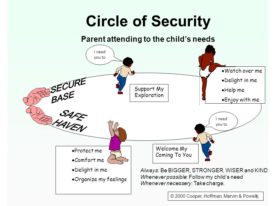 Parent attending to the child's needs