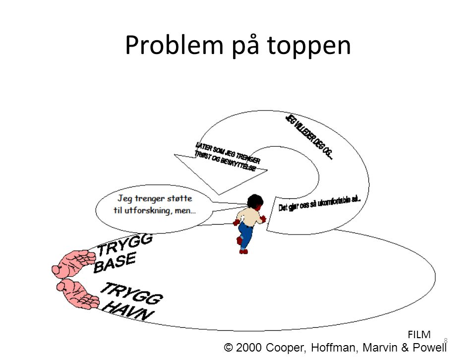 Problem på toppen FILM 8 © 2000 Cooper, Hoffman, Marvin & Powell