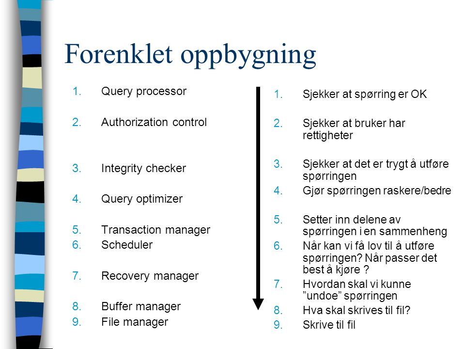 Forenklet oppbygning Query processor Authorization control