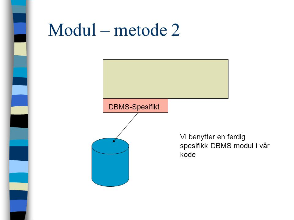 Modul – metode 2 DBMS-Spesifikt