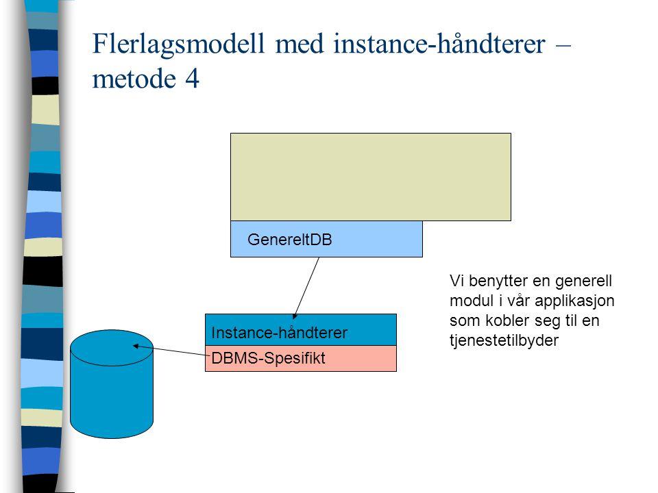 Flerlagsmodell med instance-håndterer – metode 4