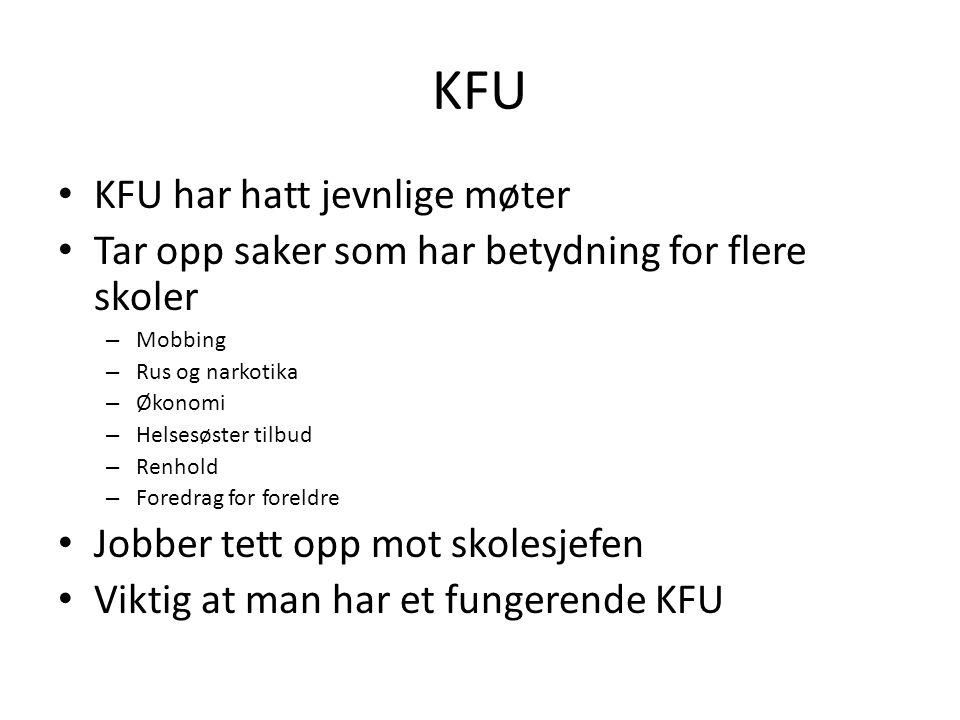 KFU KFU har hatt jevnlige møter