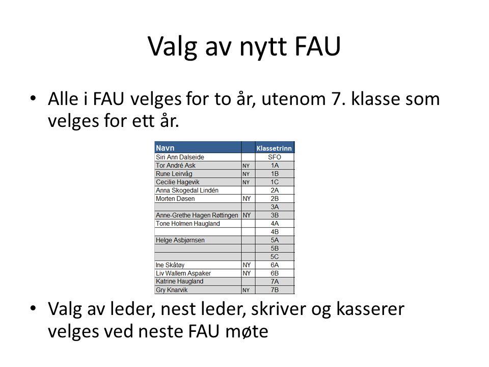 Valg av nytt FAU Alle i FAU velges for to år, utenom 7. klasse som velges for ett år.