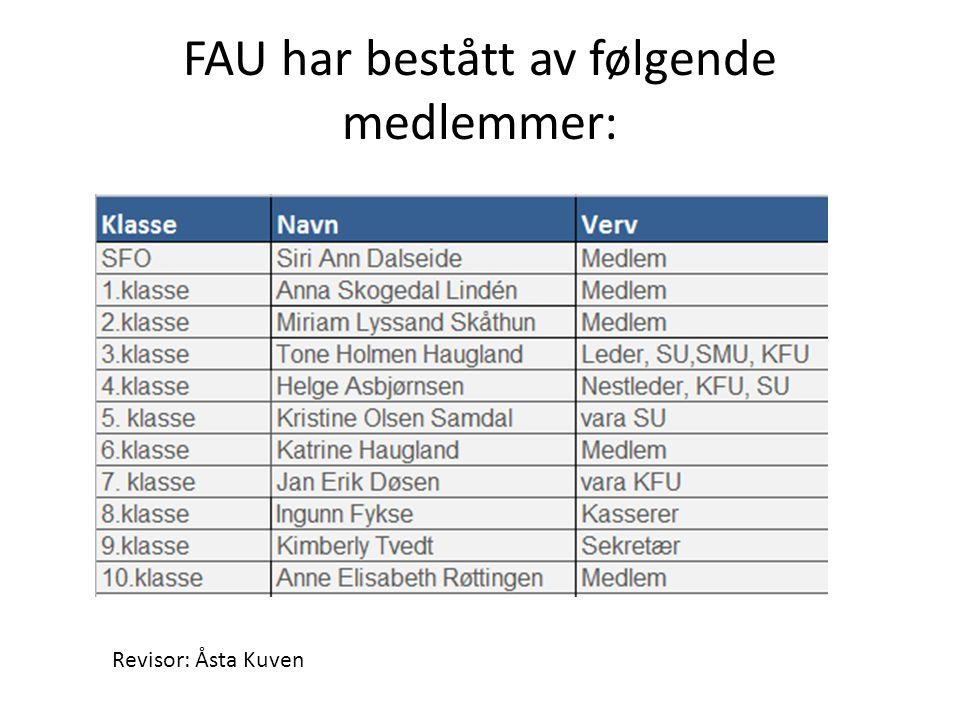 FAU har bestått av følgende medlemmer: