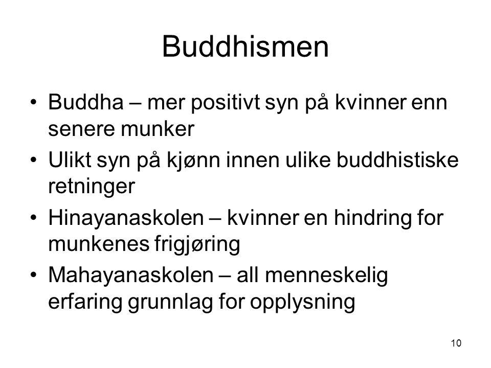 Buddhismen Buddha – mer positivt syn på kvinner enn senere munker