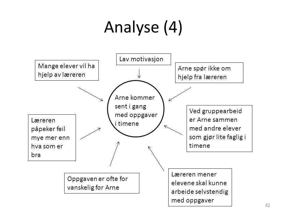 Analyse (4) Lav motivasjon Mange elever vil ha hjelp av læreren