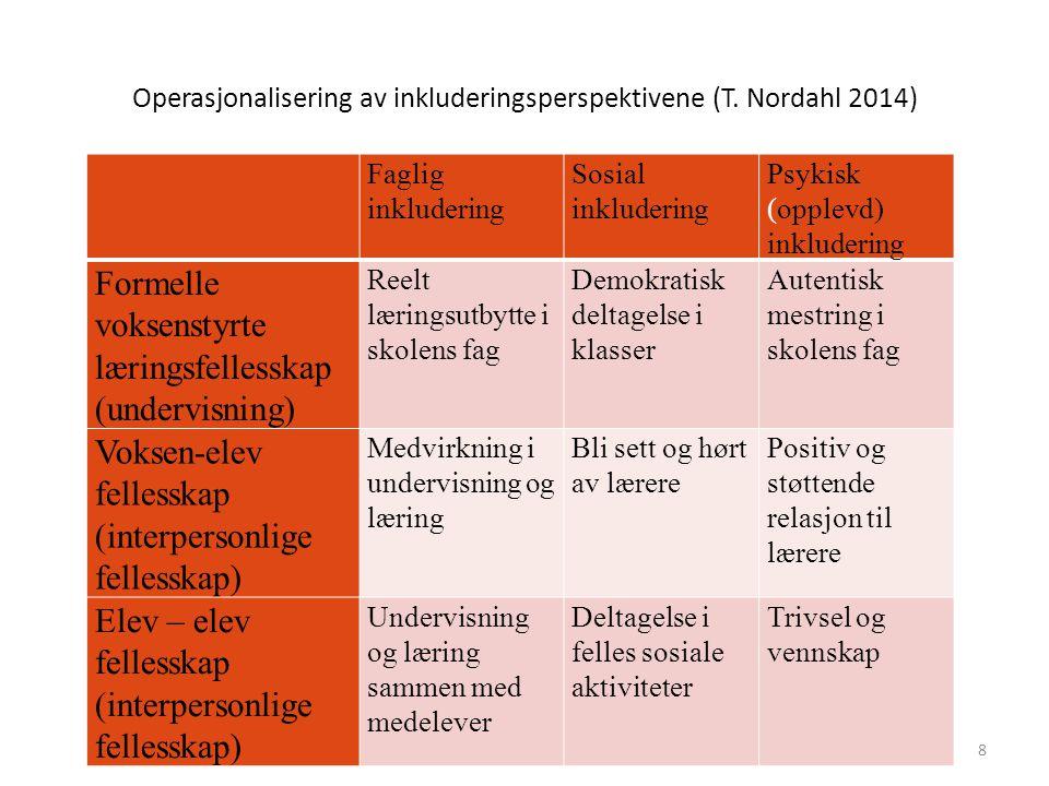 Operasjonalisering av inkluderingsperspektivene (T. Nordahl 2014)