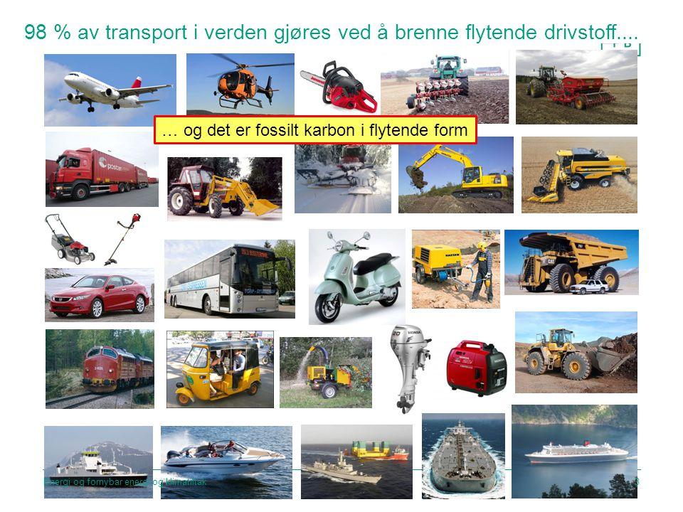 98 % av transport i verden gjøres ved å brenne flytende drivstoff....