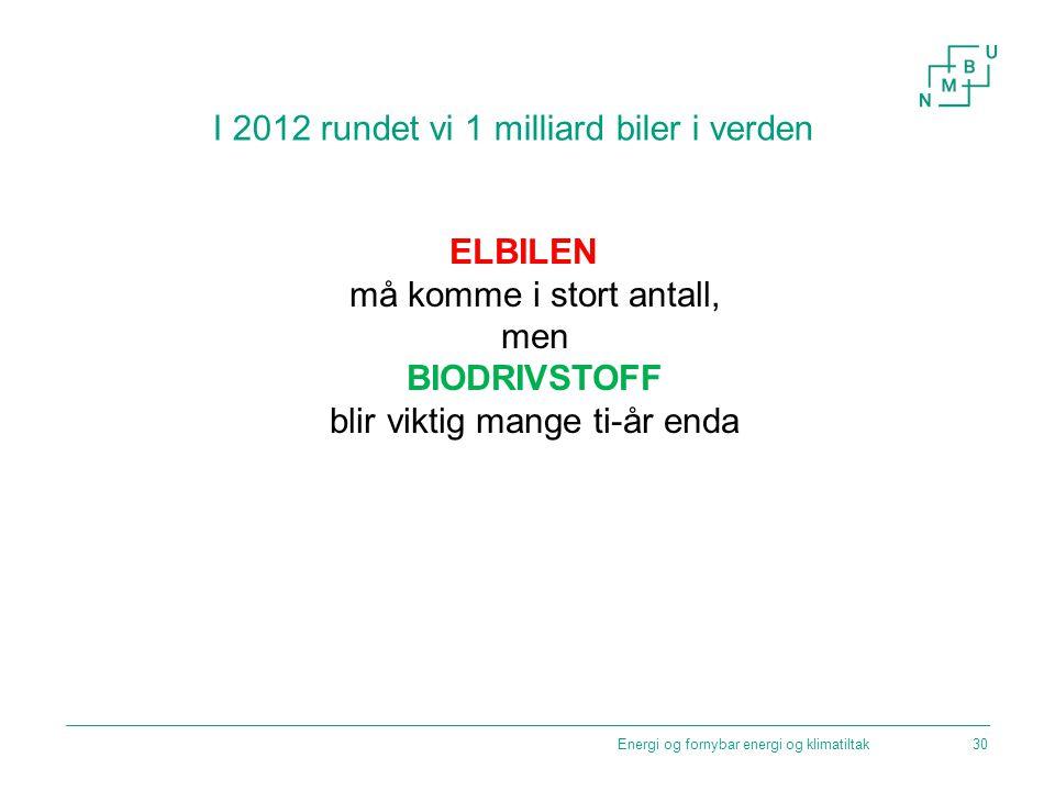 I 2012 rundet vi 1 milliard biler i verden