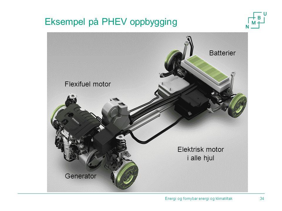Eksempel på PHEV oppbygging